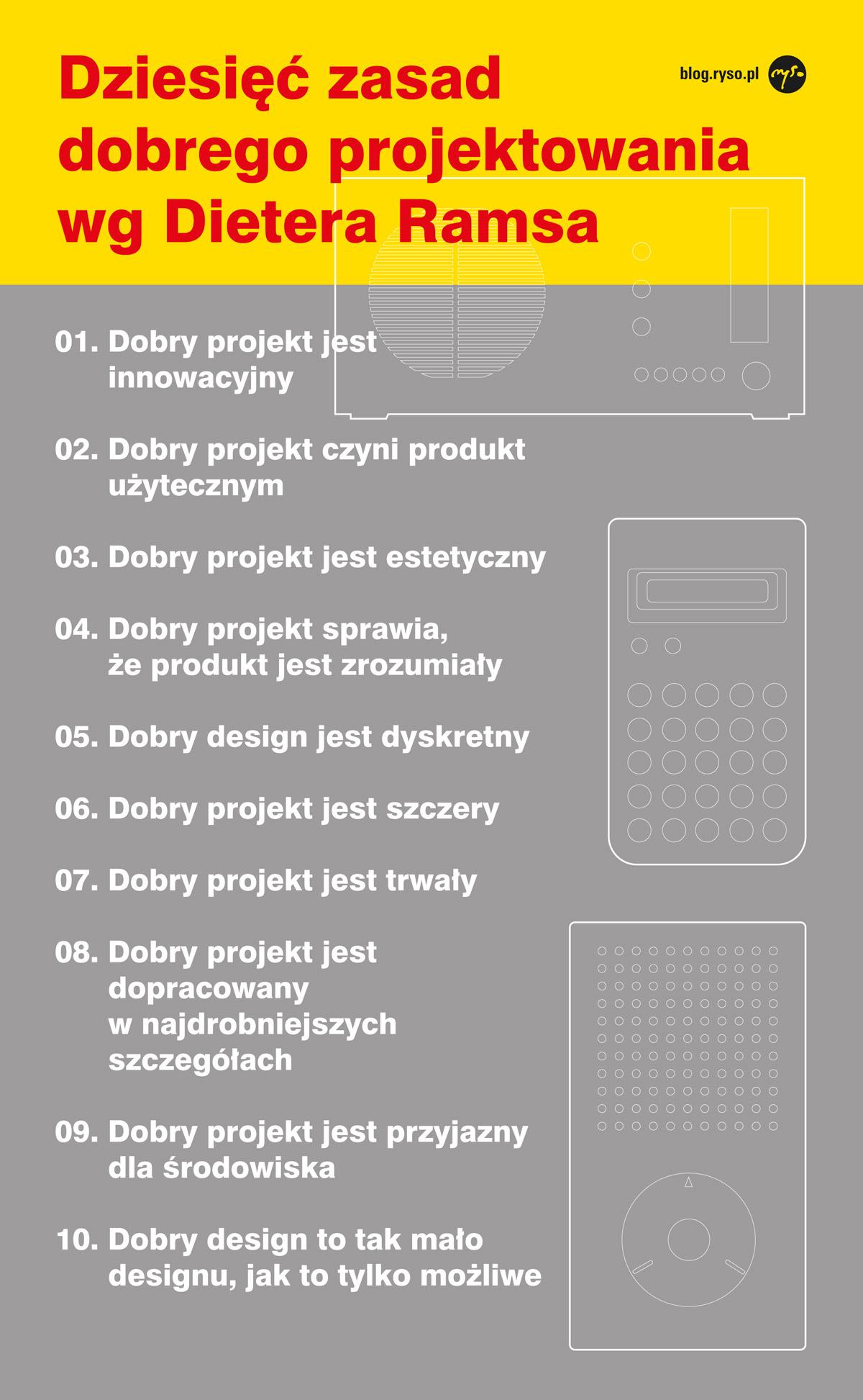 10 zasad projektowania